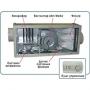 Элементы вентиляционных систем и автоматика