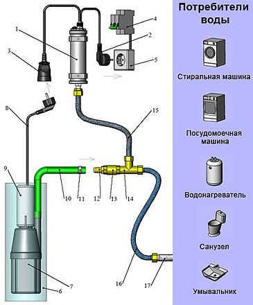 Схема подключения ВиСтан